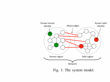 Graph-based Sybil Detection in Social and Information Systems receives Best Paper Award