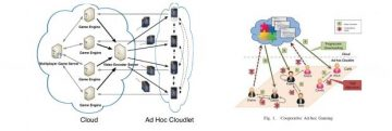 Bringing Ad-hoc Cloudlets to Cloud Gaming Wins ECE Researchers 2 Best Paper Awards