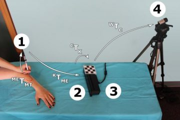 Finding new ways to visualize the body: 3D surgical markings